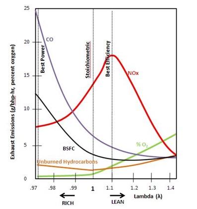 DIY tuners:on the topic of Base OL Fuel Targets    - MX-5 Miata
